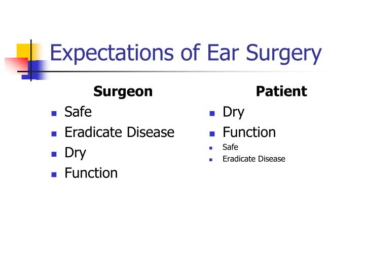 Expectations of ear surgery