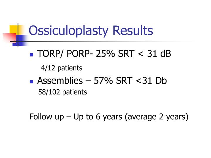 Ossiculoplasty Results