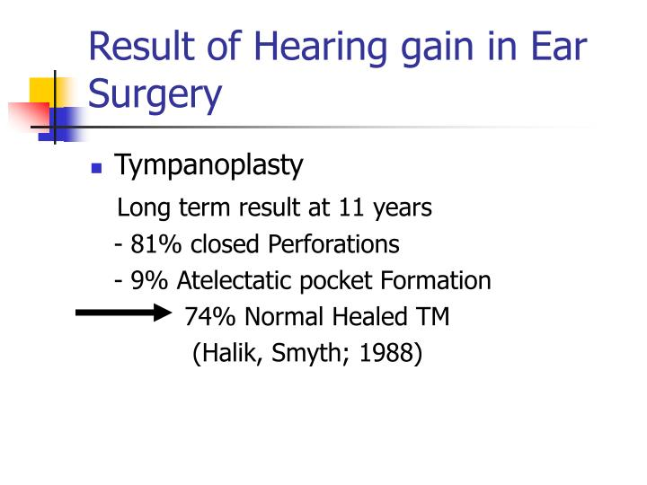 Result of Hearing gain in Ear Surgery