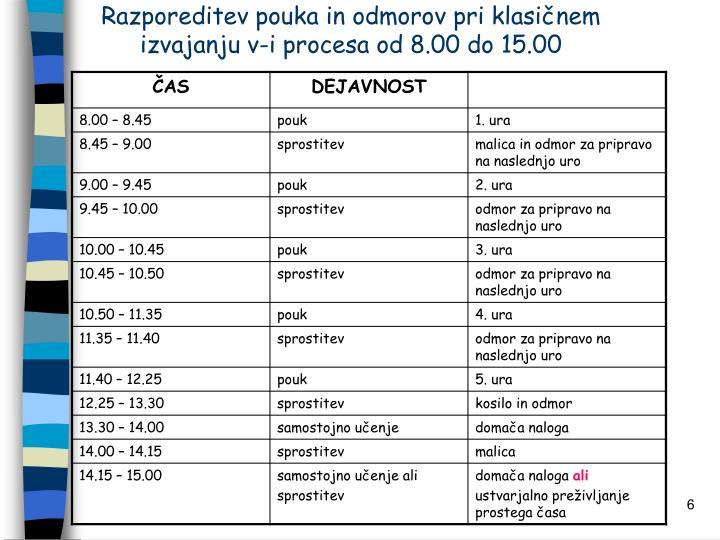 Razporeditev pouka in odmorov pri klasičnem izvajanju v-i procesa od 8.00 do 15.00
