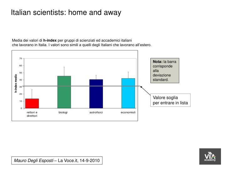 Italian scientists: home and away