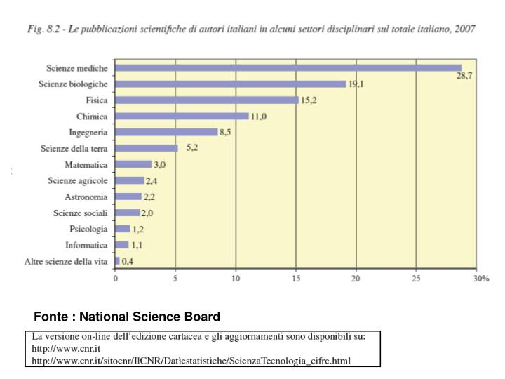 Fonte : National Science Board