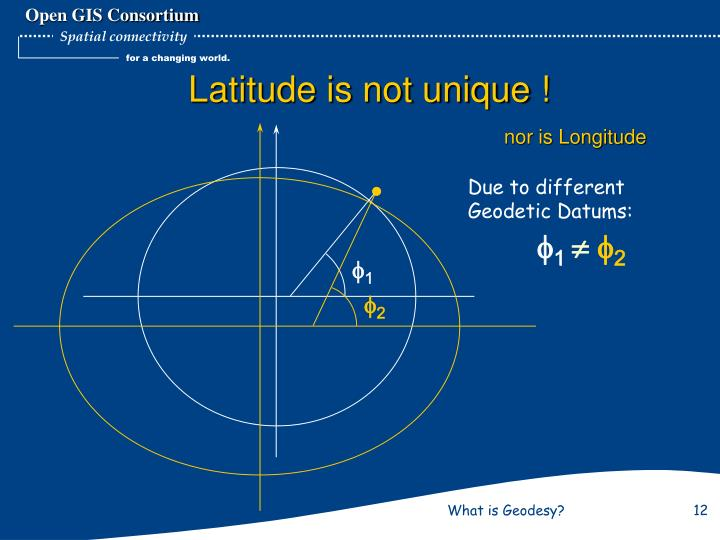 Due to different Geodetic Datums: