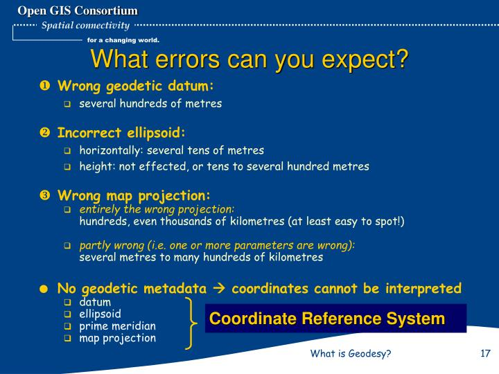 Coordinate Reference System