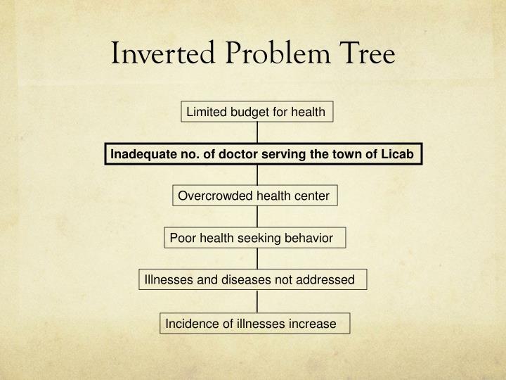 Inverted Problem Tree