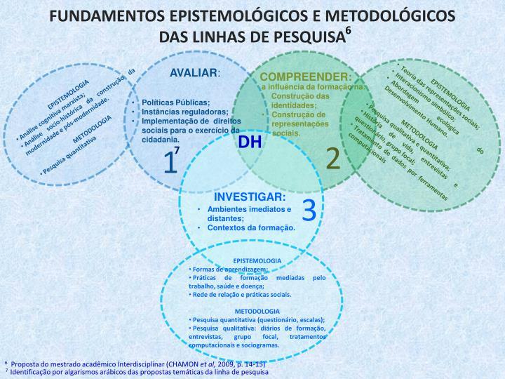 Fundamentos Epistemológicos e Metodológicos