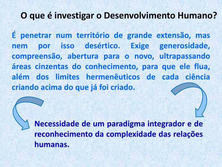 O que é investigar o Desenvolvimento Humano?