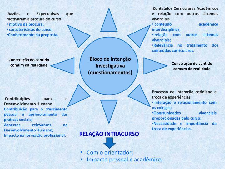 Conteúdos Curriculares Acadêmicos e relação com outros sistemas vivenciais