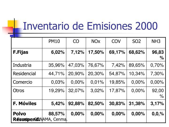 Inventario de Emisiones 2000