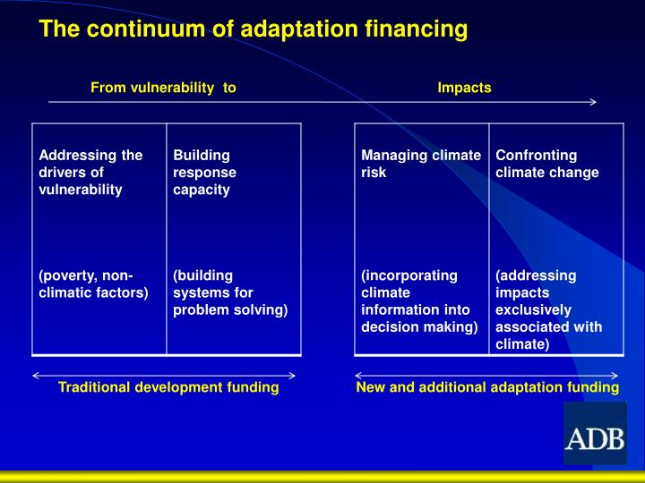 The continuum of adaptation financing