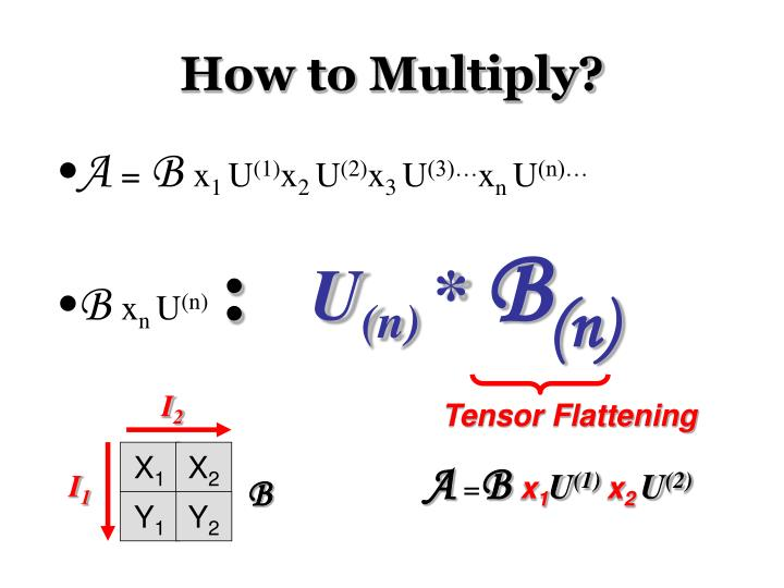 How to Multiply?