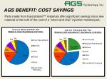 ags benefit cost savings