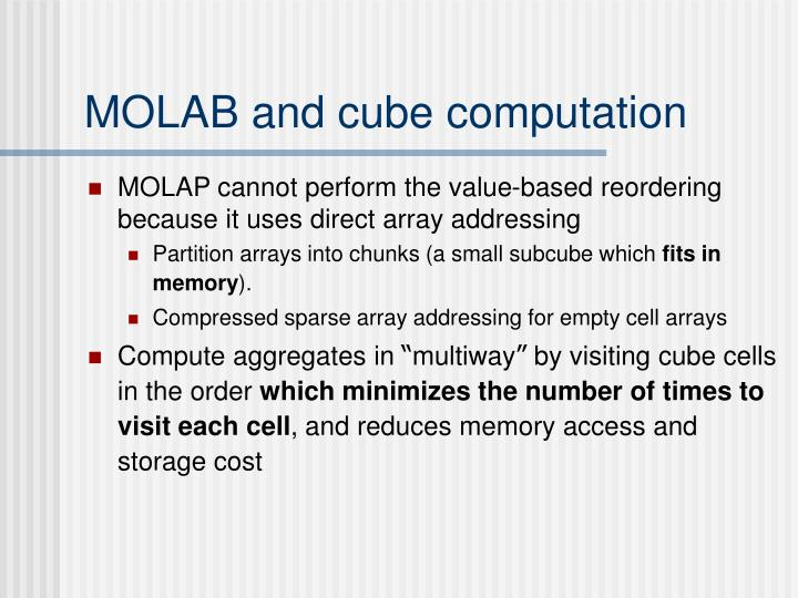 MOLAB and cube computation