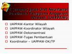 4 empat jenis unit akuntansi pembantu pengguna anggaran wilayah uappaw