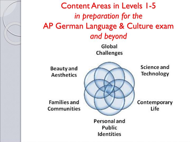 Content Areas in Levels 1-5