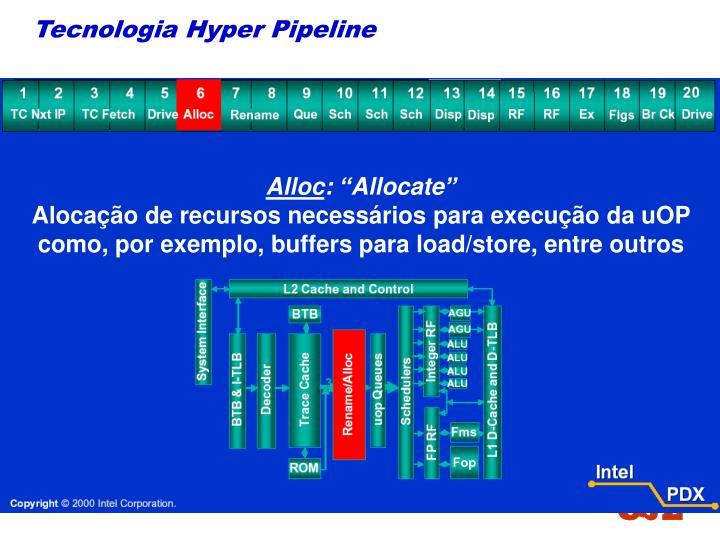 Tecnologia Hyper Pipeline