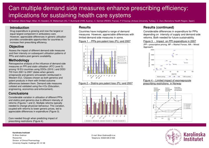Can multiple demand side measures enhance prescribing efficiency: implications for sustaining health...