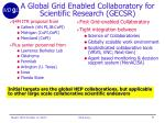 a global grid enabled collaboratory for scientific research gecsr