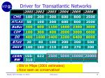driver for transatlantic networks