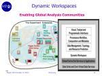 dynamic workspaces