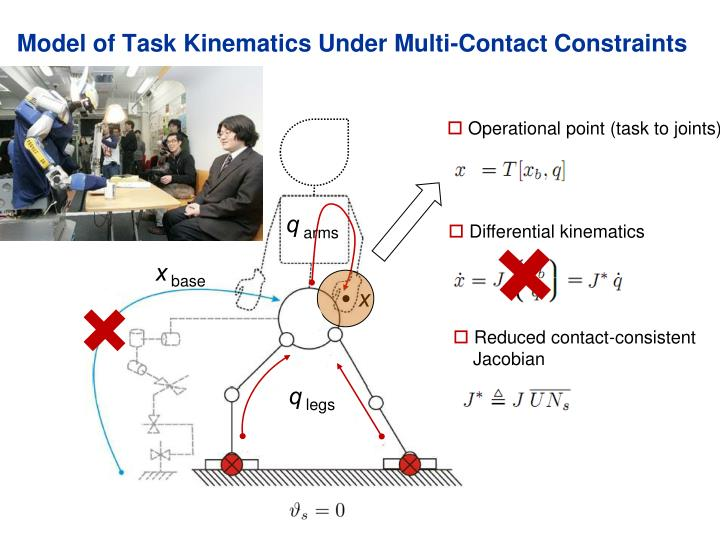 Model of Task Kinematics Under Multi-Contact Constraints
