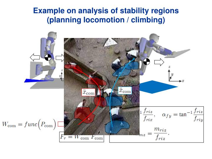 Example on analysis of stability regions