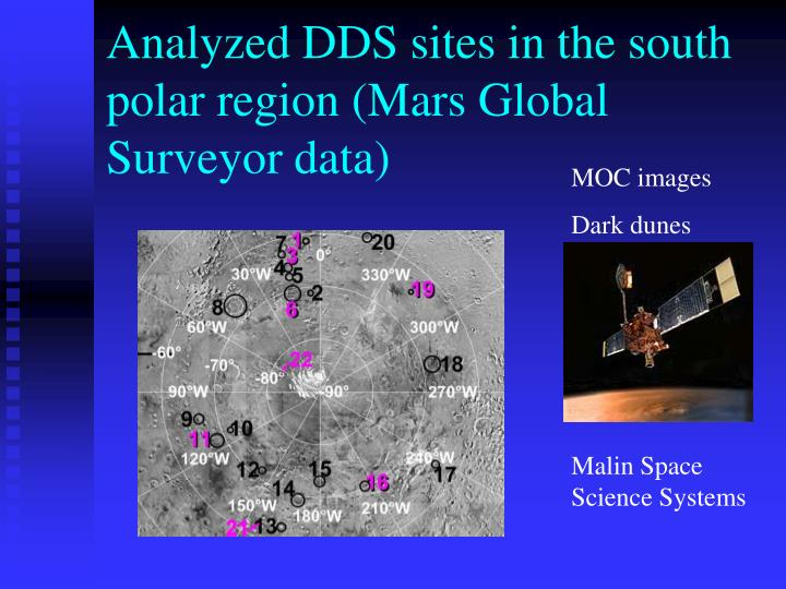 Analyzed DDS sites in the south polar region (Mars Global Surveyor data)
