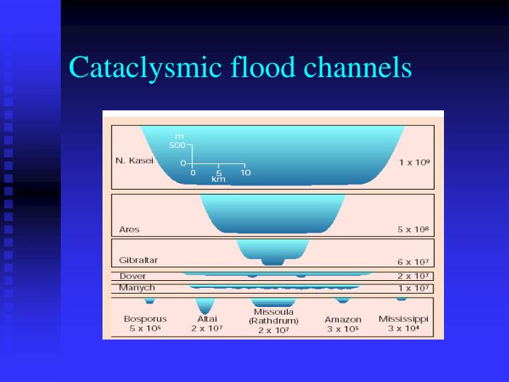 Cataclysmic flood channels