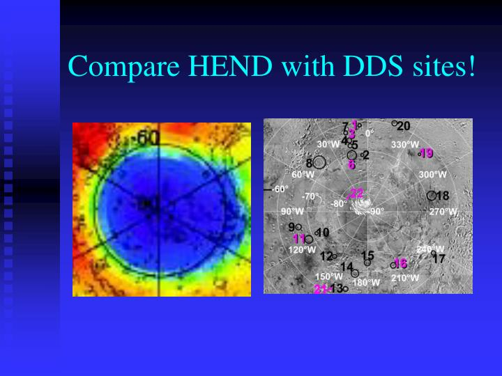 Compare HEND with DDS sites!