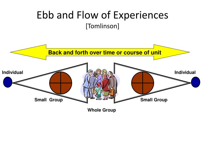 Ebb and Flow of Experiences