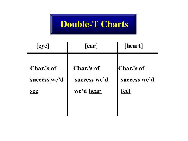 Double-T Charts