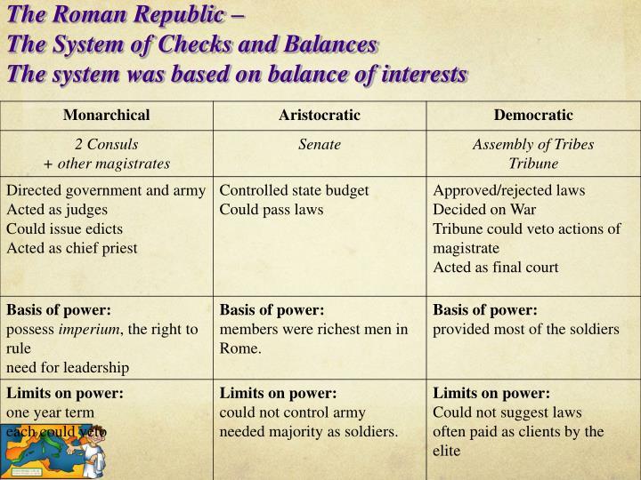The Roman Republic –