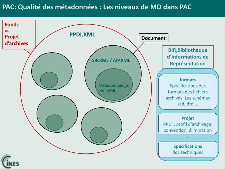 PAC: Qualité des métadonnées : Les niveaux de MD dans PAC
