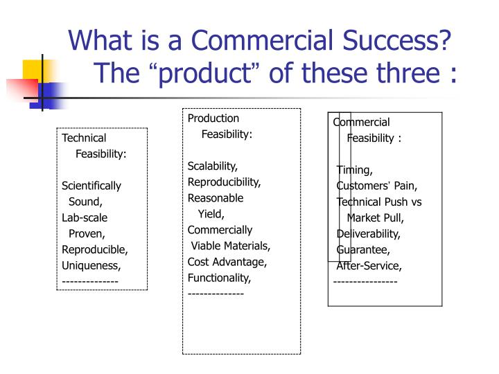 What is a Commercial Success?