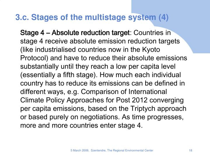 Stage 4 – Absolute reduction target