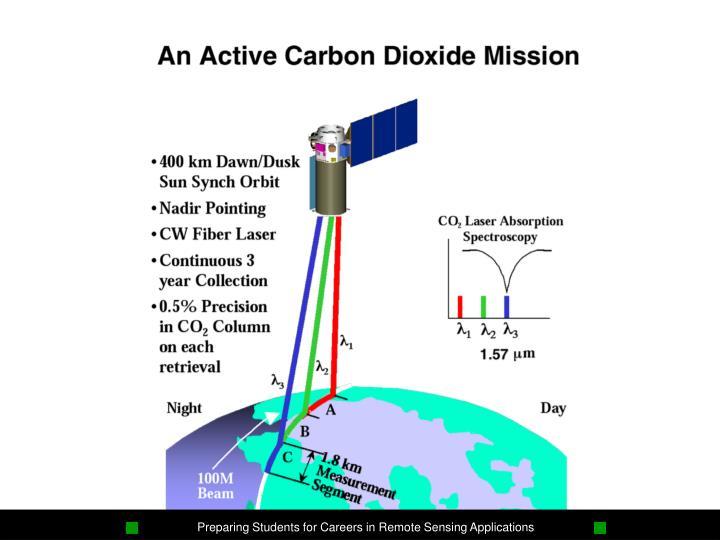 Preparing Students for Careers in Remote Sensing Applications