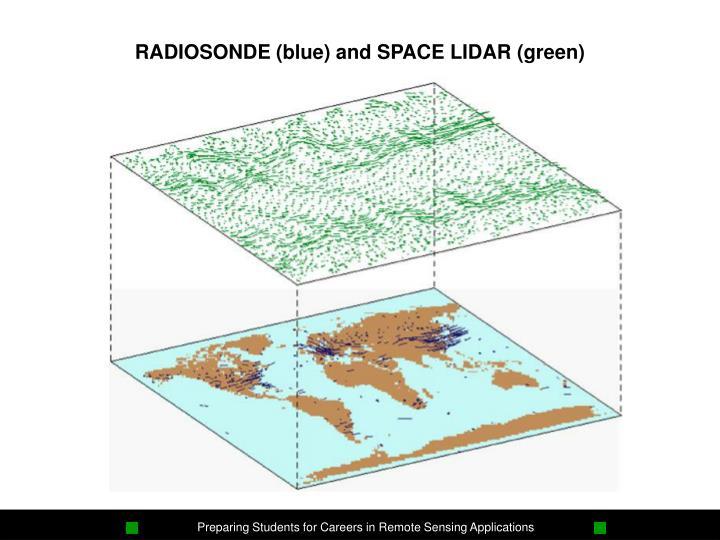 RADIOSONDE (blue) and SPACE LIDAR (green)