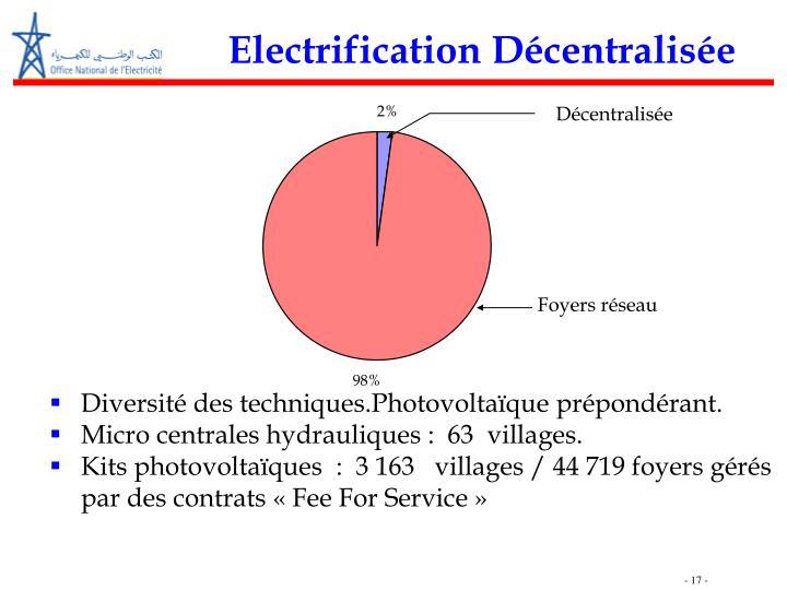 Electrification Décentralisée