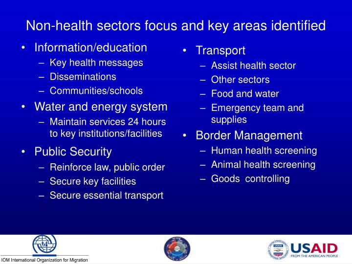 Information/education