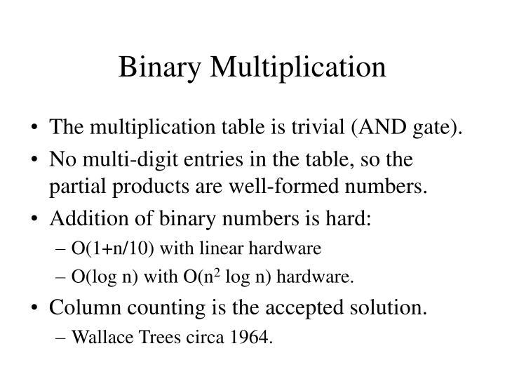 Binary Multiplication