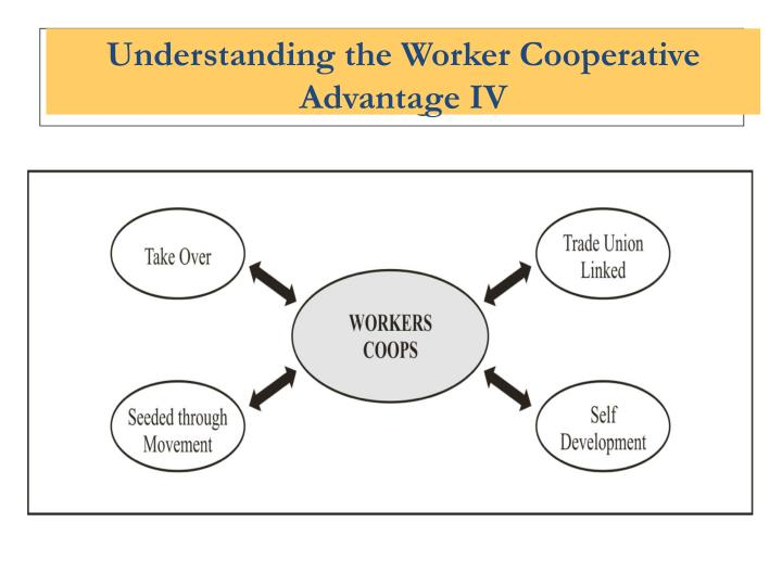 Understanding the Worker Cooperative Advantage IV