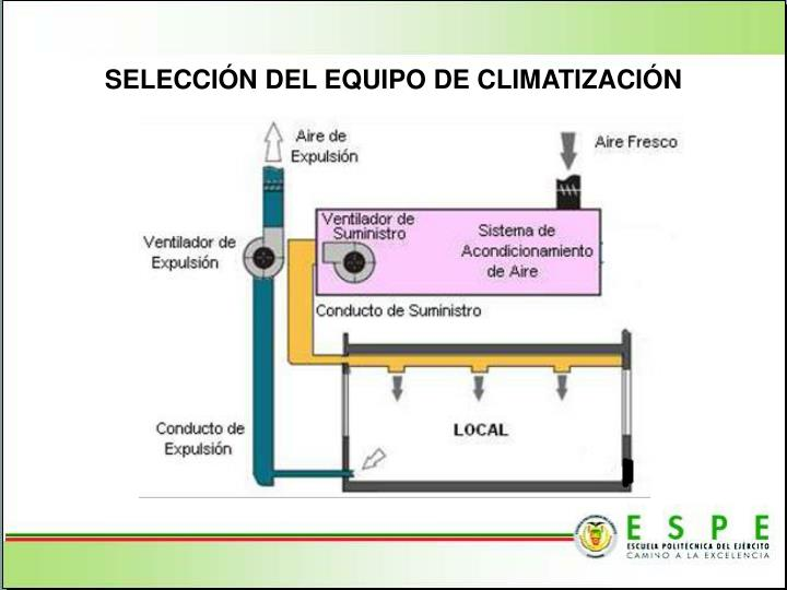 SELECCIÓN DEL EQUIPO DE CLIMATIZACIÓN