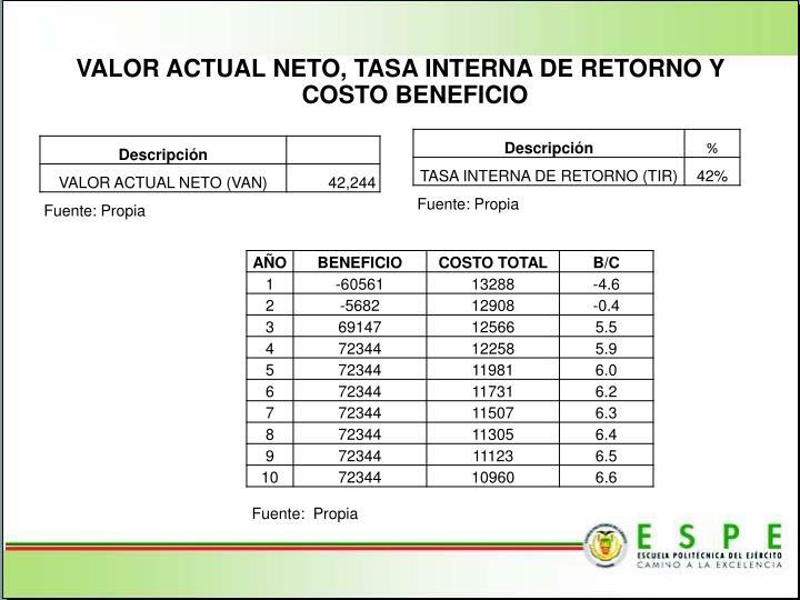 VALOR ACTUAL NETO, TASA INTERNA DE RETORNO Y COSTO BENEFICIO