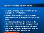 easy to create pivotcharts