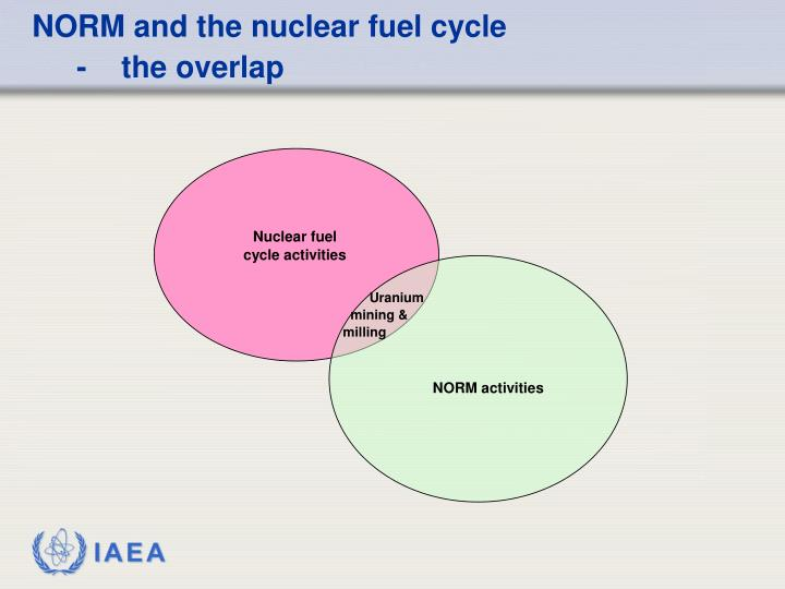 NORM and the nuclear fuel cycle