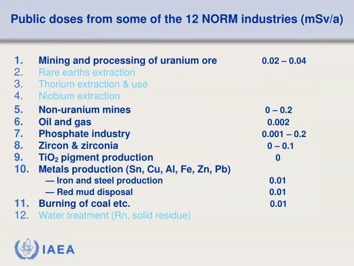 Public doses from some of the 12 NORM industries (mSv/a)