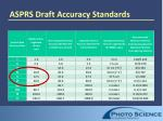 asprs draft accuracy standards1