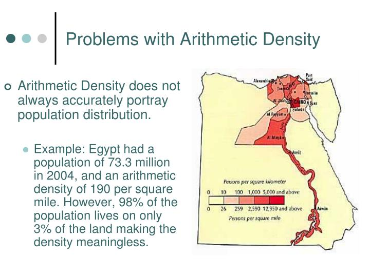 Problems with Arithmetic Density