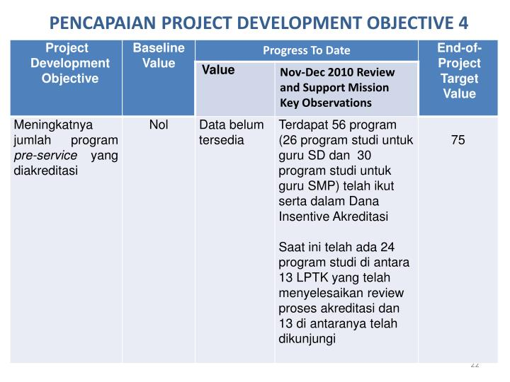 PENCAPAIAN PROJECT DEVELOPMENT OBJECTIVE 4