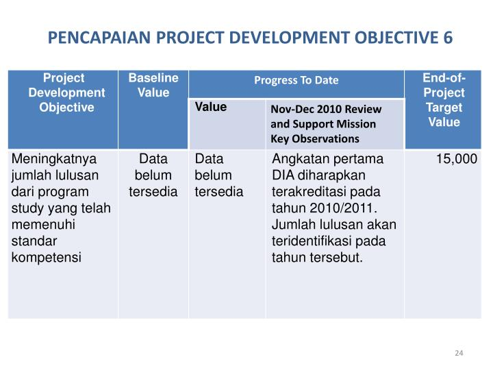 PENCAPAIAN PROJECT DEVELOPMENT OBJECTIVE 6